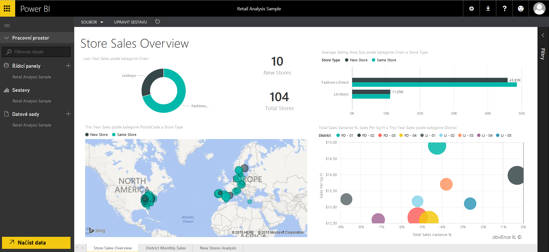Efektivní management s Power BI